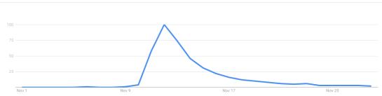 googletrendussafetypin