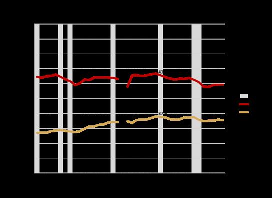 Landivar figure 1.png